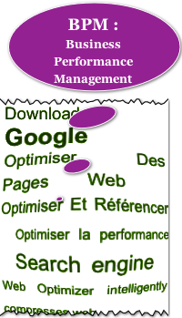 Optimiser son site ineternet