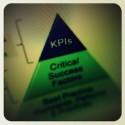 KPI e-business