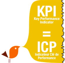 indicateurs KPI et ICP