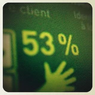 Taux de conversion | Les meilleurs du Web ! 50% Ouhaouuu